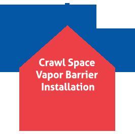 Crawl Space Vapor Barrier Installation